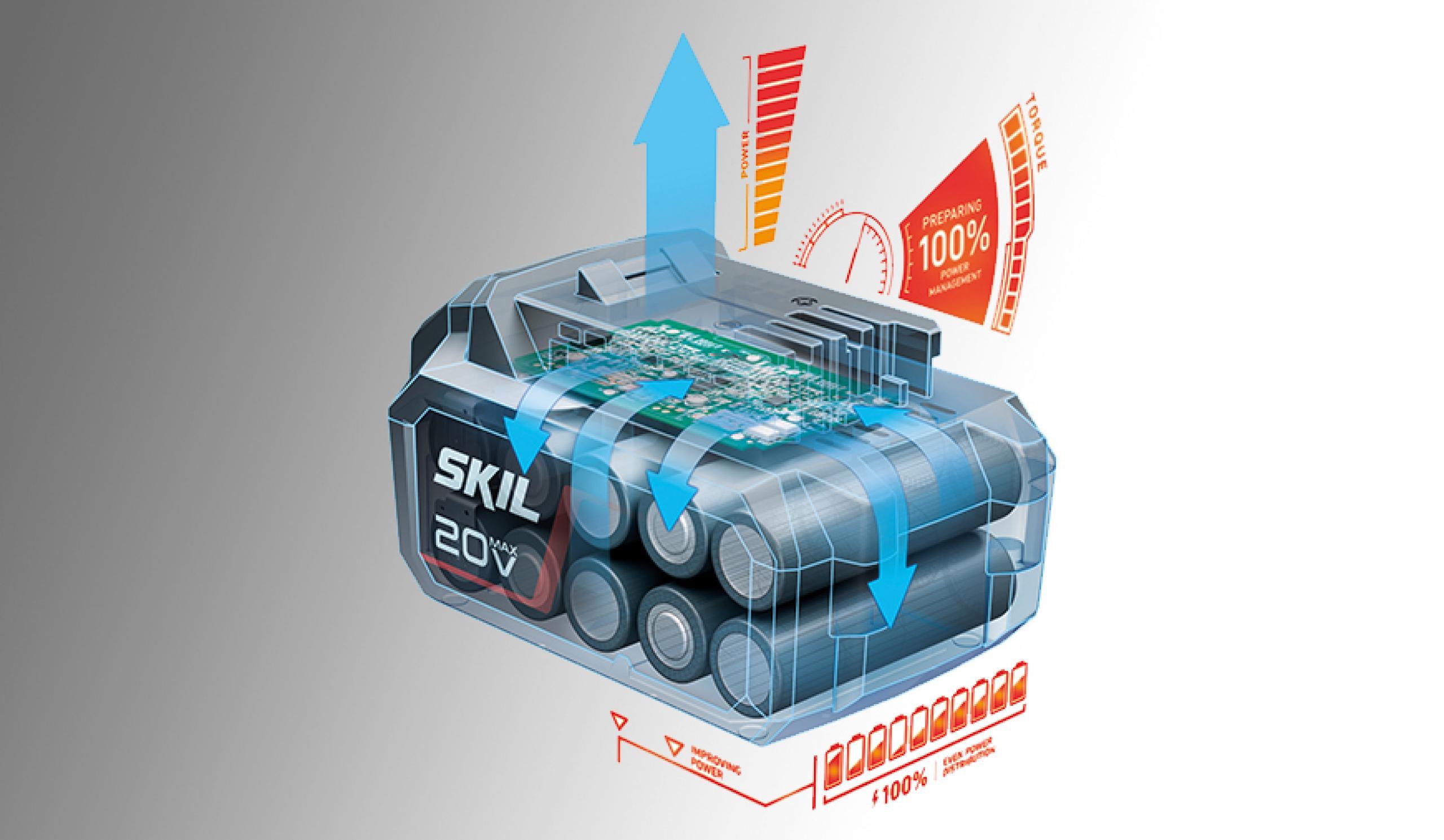 ActivCell™: Intelligente Energieverwaltung